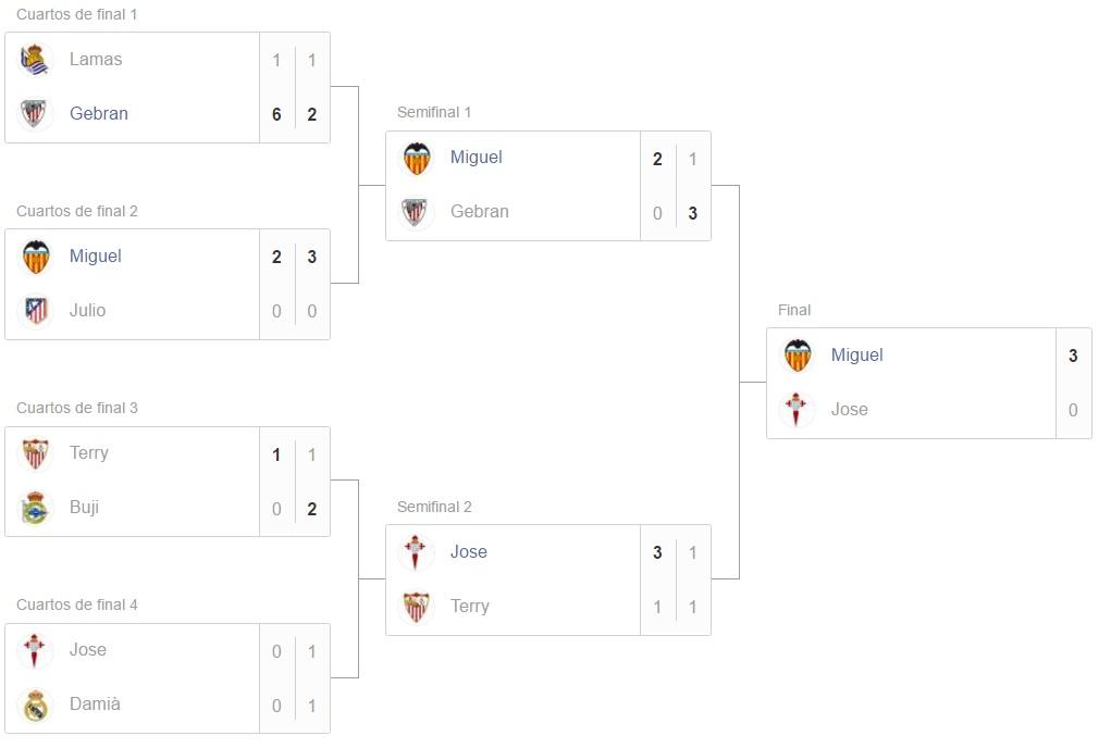 Copa 12