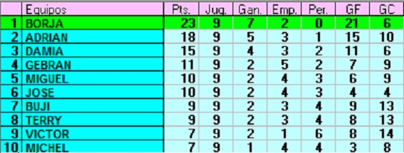 liga-13-primera-vuelta